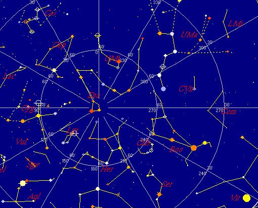 Gwiazdy przewodnie